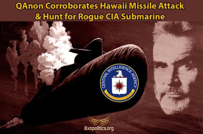 hunt-red-october-hawaii-CIA
