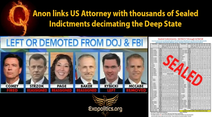 QAnon Links US Attorney to Sealed Indictments